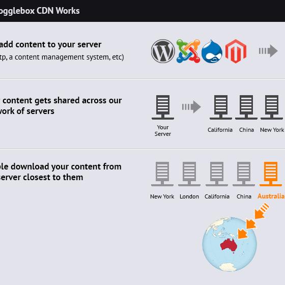 cdn-chart-howitworks